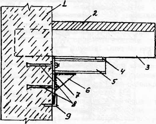 Конструкция выносного балкона схема..