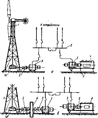 Кинематическая схема ВЭС